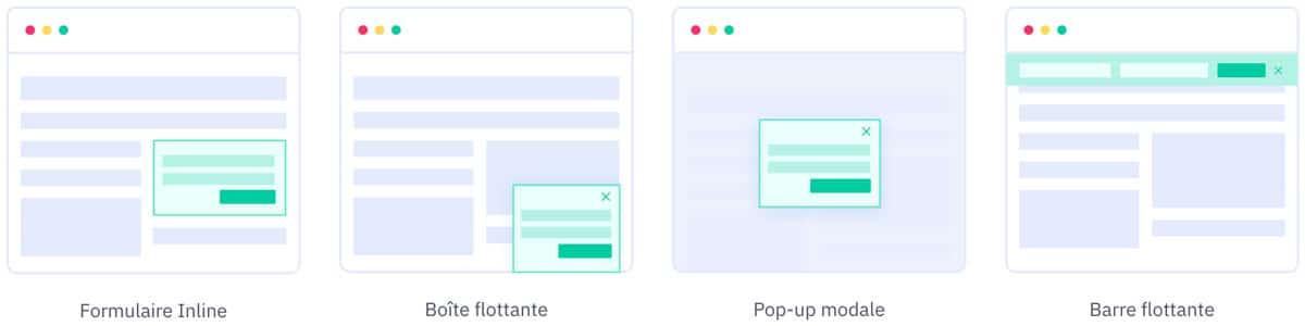 Les 4 types de formulaires d'ActiveCampaign
