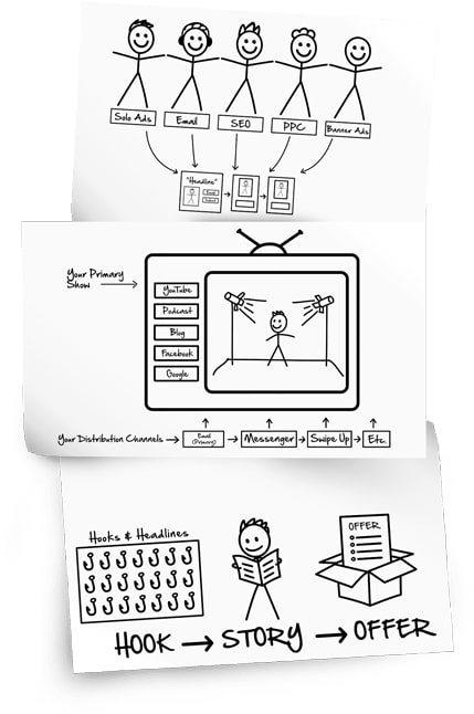 Un livre bien illustré pour bien comprendre les principes de Traffic Secrets