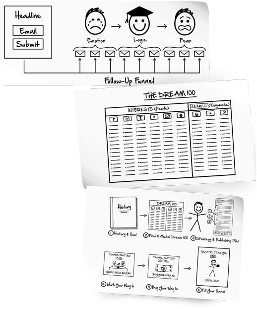 En résumé, Traffic Secrets est l'une des référence en terme de livre marketing