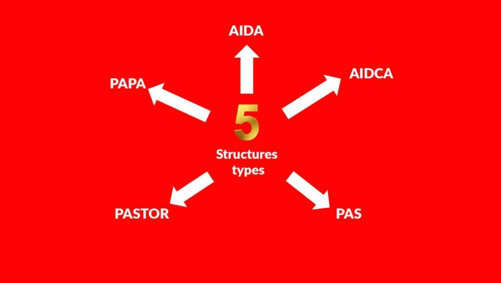 structures types de page de vente